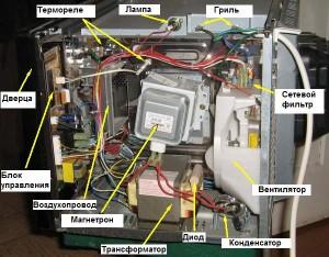 ремонт микроволновок харьков, ремонт свч печей харьков