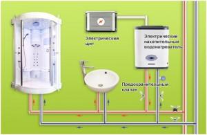 ремонт водонагревателей Харьков